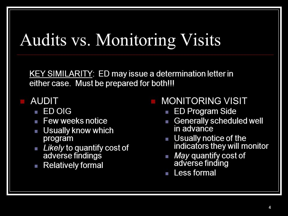 Audits vs. Monitoring Visits