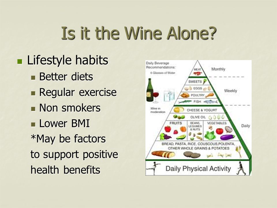 Is it the Wine Alone Lifestyle habits Better diets Regular exercise
