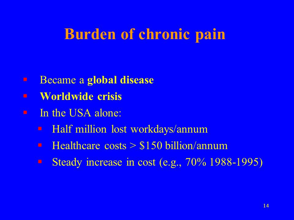 Burden of chronic pain Became a global disease Worldwide crisis