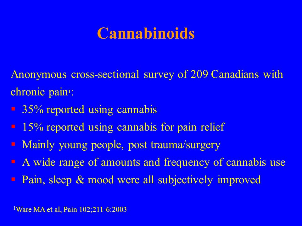 Cannabinoids Anonymous cross-sectional survey of 209 Canadians with chronic pain1: 35% reported using cannabis.