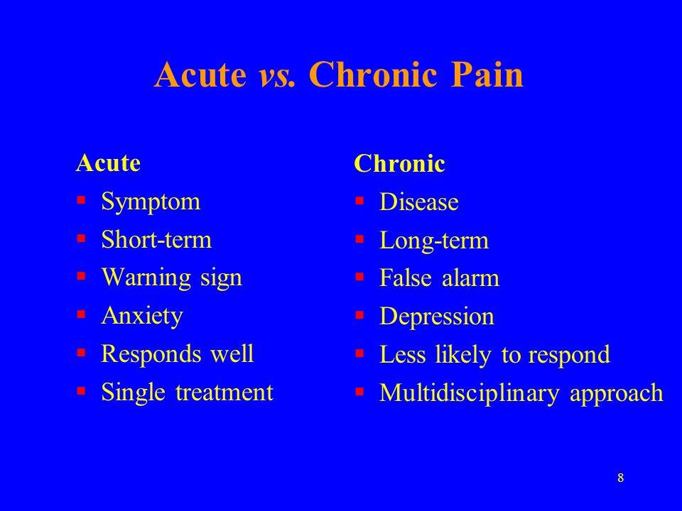 Acute vs. Chronic Pain Acute Chronic Symptom Disease Short-term