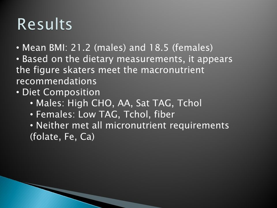 Results Mean BMI: 21.2 (males) and 18.5 (females)