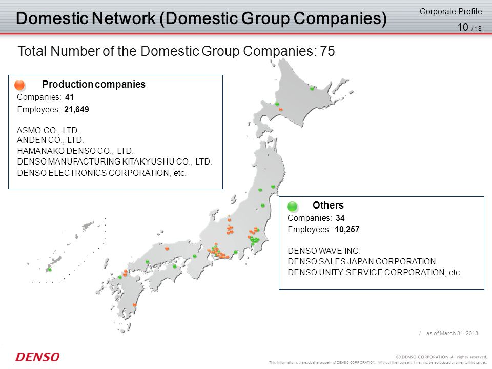 Domestic Network (Domestic Group Companies)