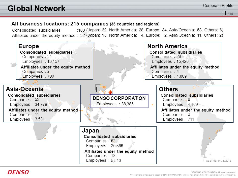 Global Network Europe North America Asia-Oceania Others Japan