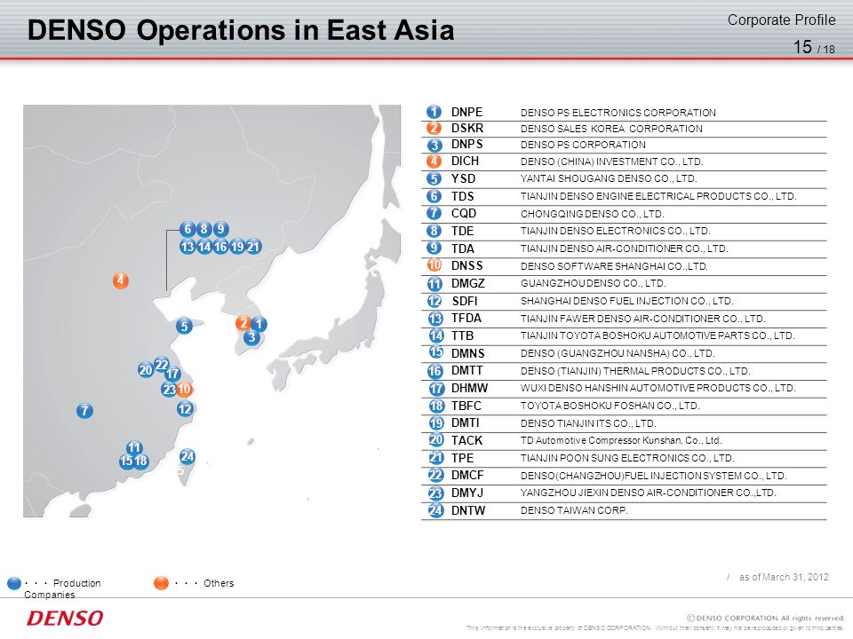 DENSO Operations in East Asia