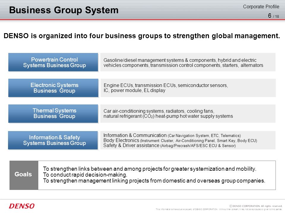 Business Group System Corporate Profile. DENSO is organized into four business groups to strengthen global management.