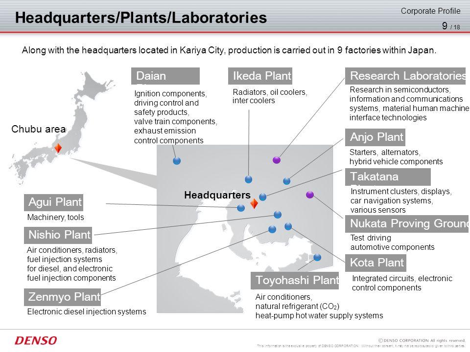 Headquarters/Plants/Laboratories