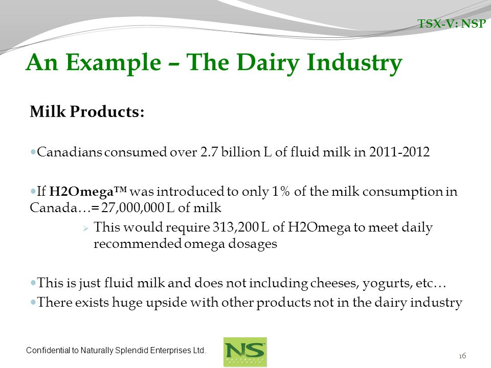 An Example – The Dairy Industry