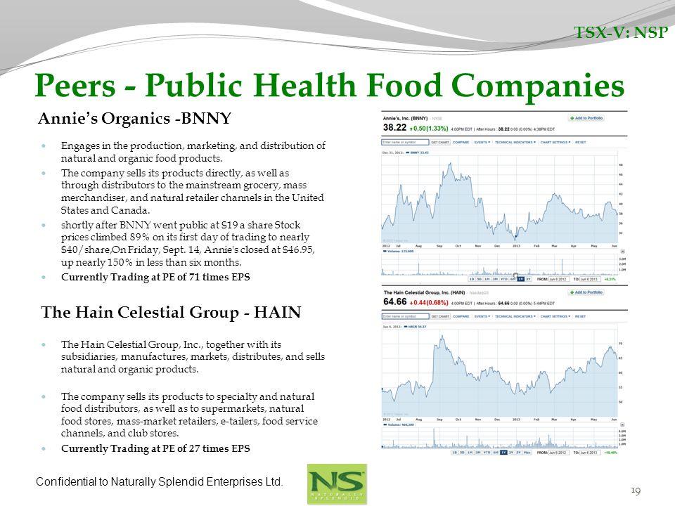 Peers - Public Health Food Companies