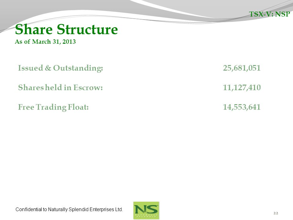 Share Structure As of March 31, 2013