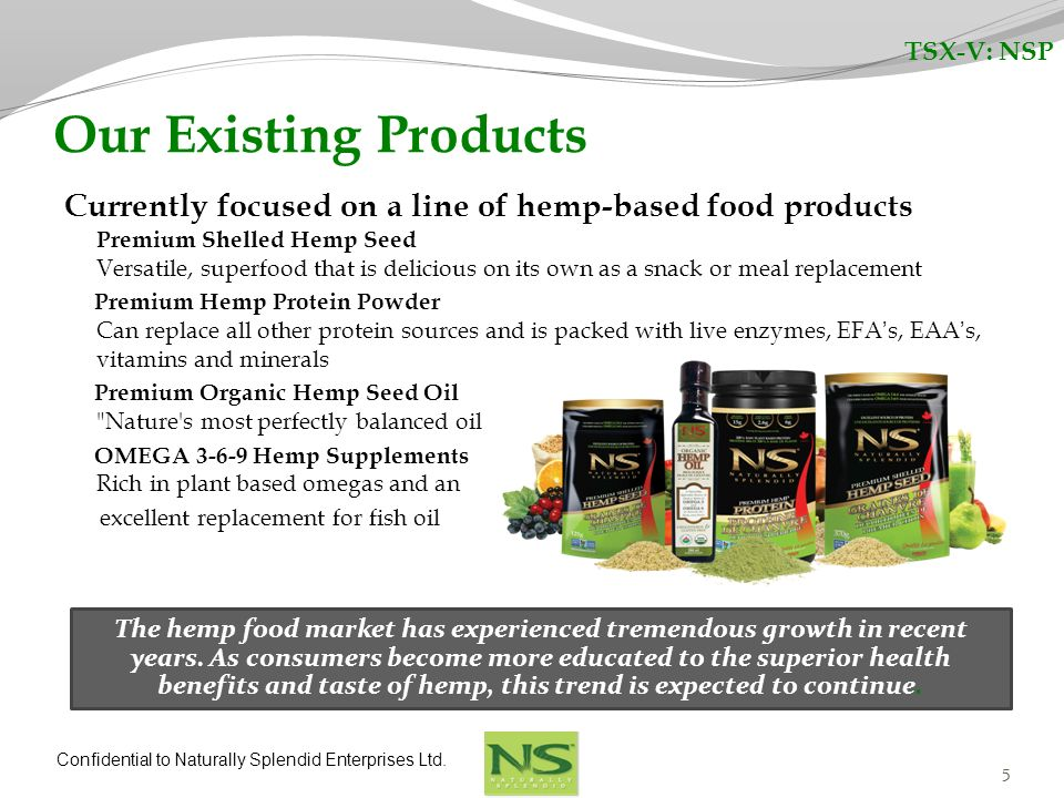 TSX-V: NSP Our Existing Products.