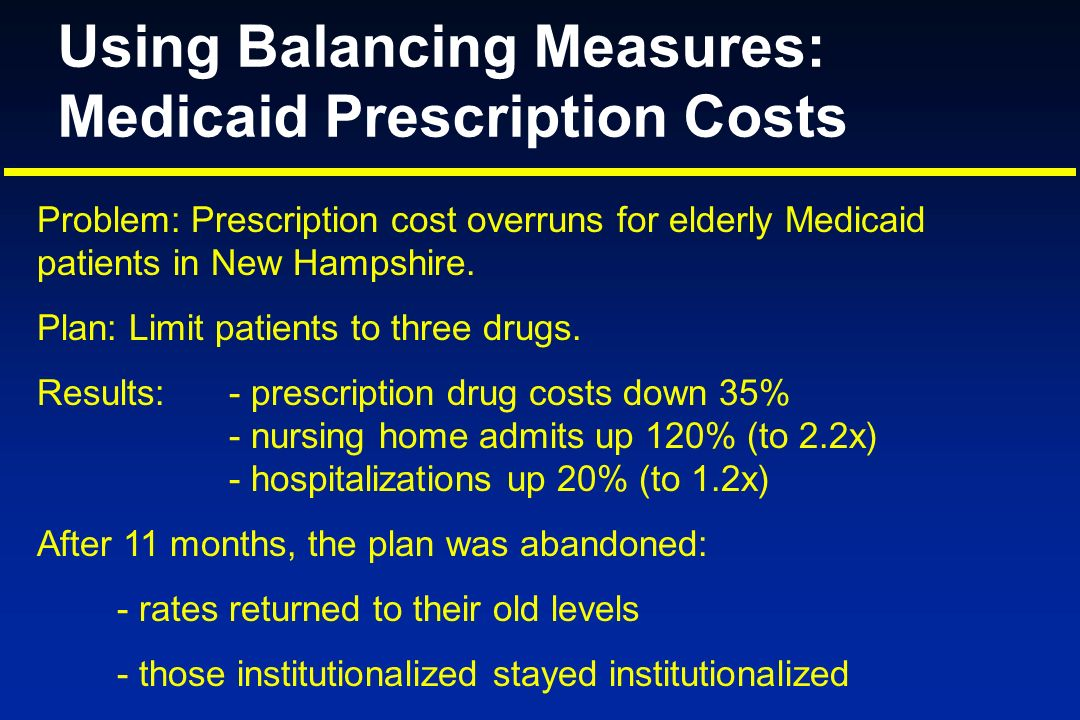 Using Balancing Measures: Medicaid Prescription Costs
