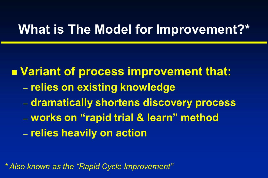What is The Model for Improvement *