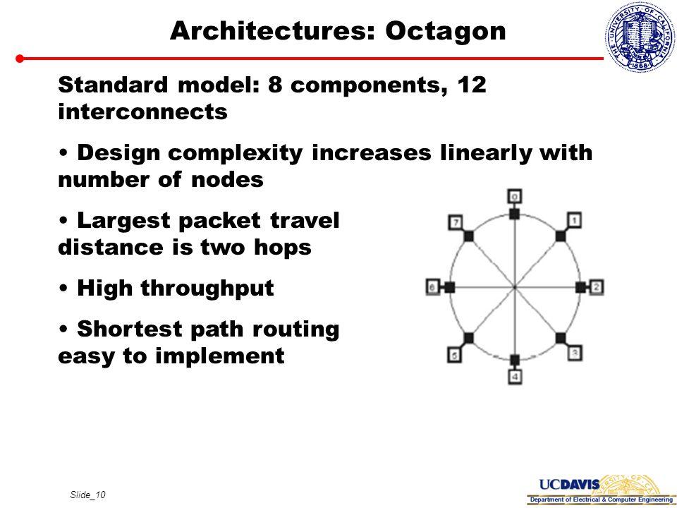 Architectures: Octagon