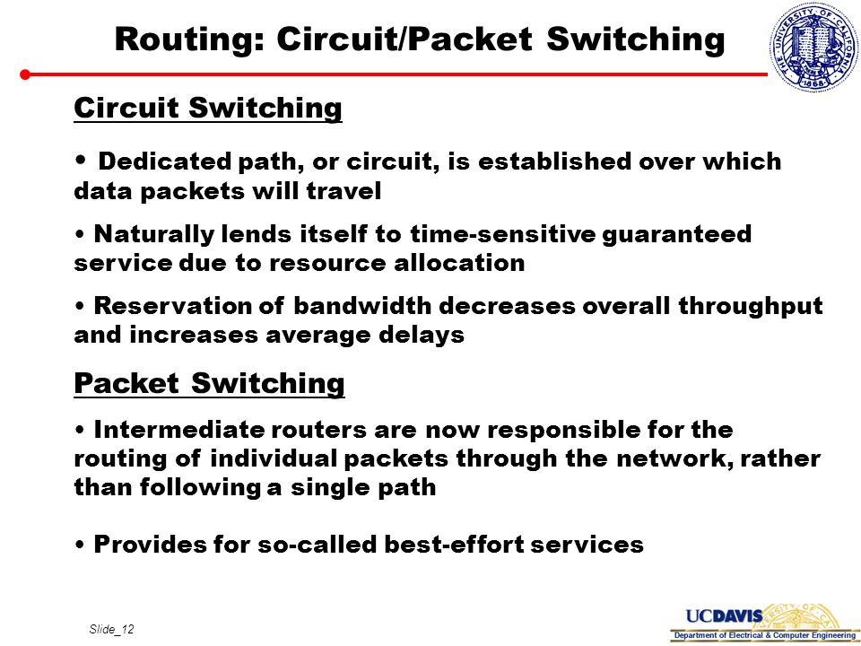 Routing: Circuit/Packet Switching