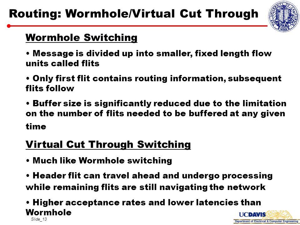 Routing: Wormhole/Virtual Cut Through