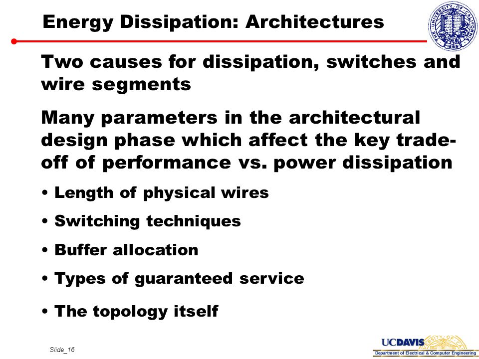 Energy Dissipation: Architectures