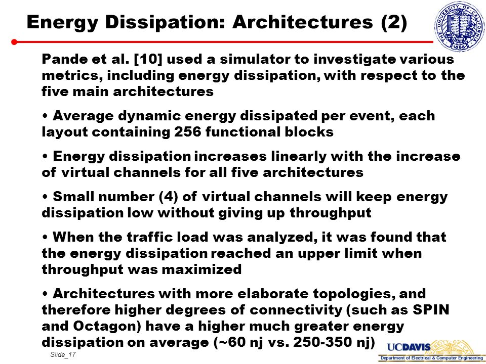 Energy Dissipation: Architectures (2)
