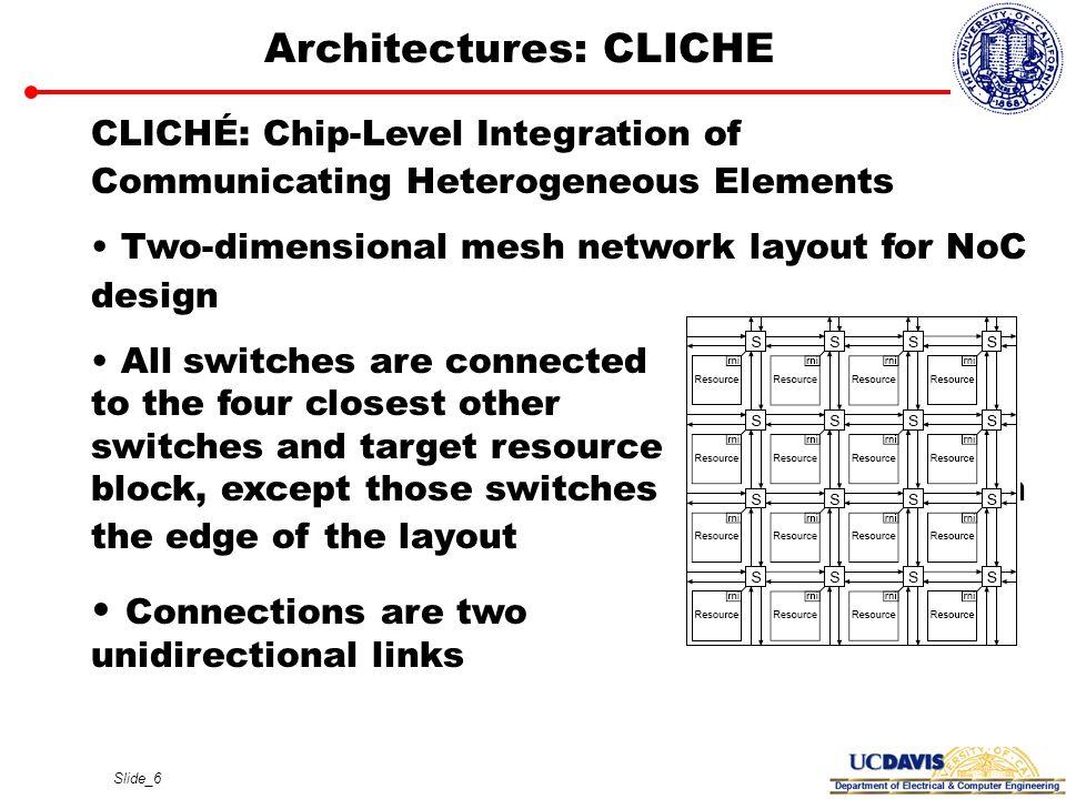 Architectures: CLICHE