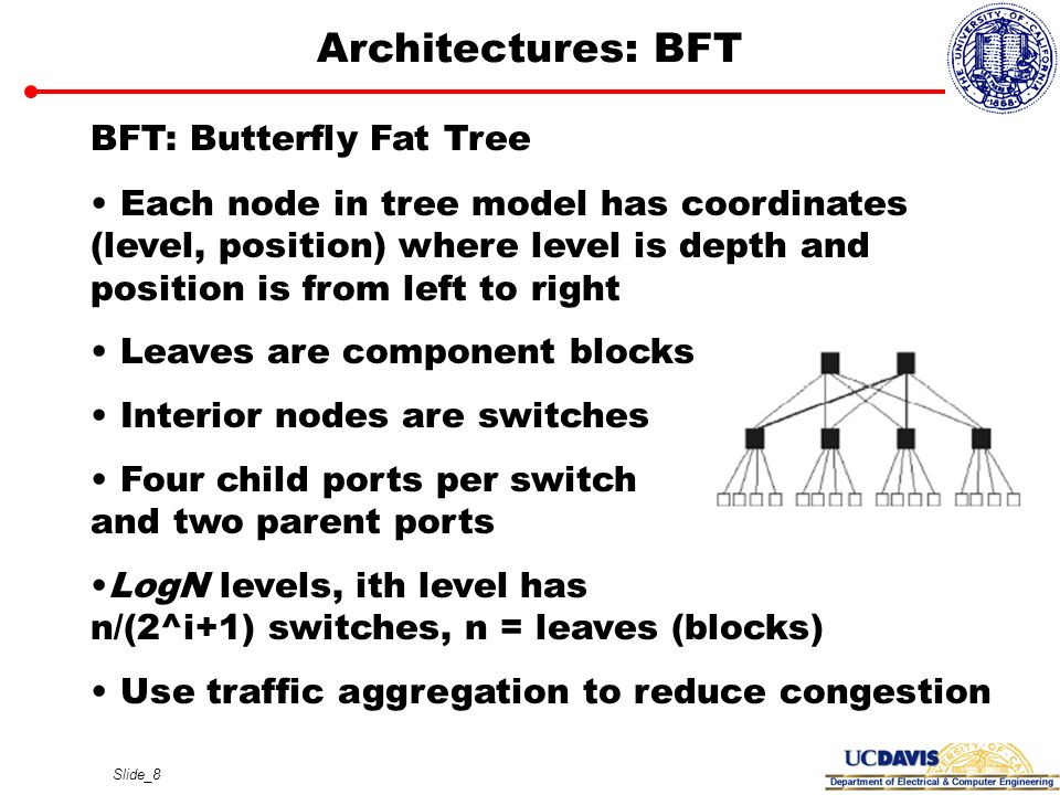Architectures: BFT BFT: Butterfly Fat Tree