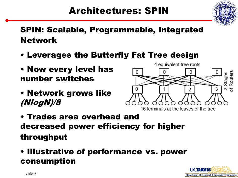 Architectures: SPIN SPIN: Scalable, Programmable, Integrated Network