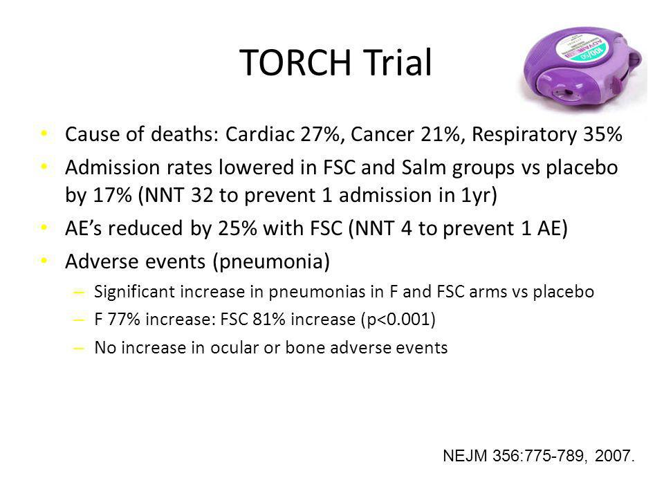 TORCH Trial Cause of deaths: Cardiac 27%, Cancer 21%, Respiratory 35%