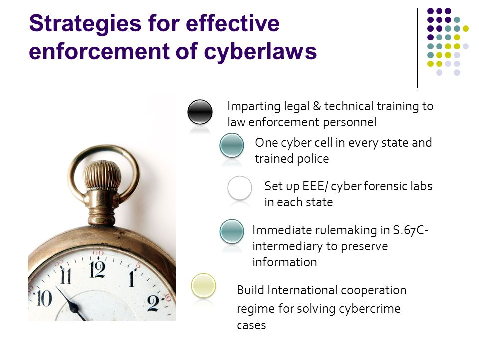 Strategies for effective enforcement of cyberlaws