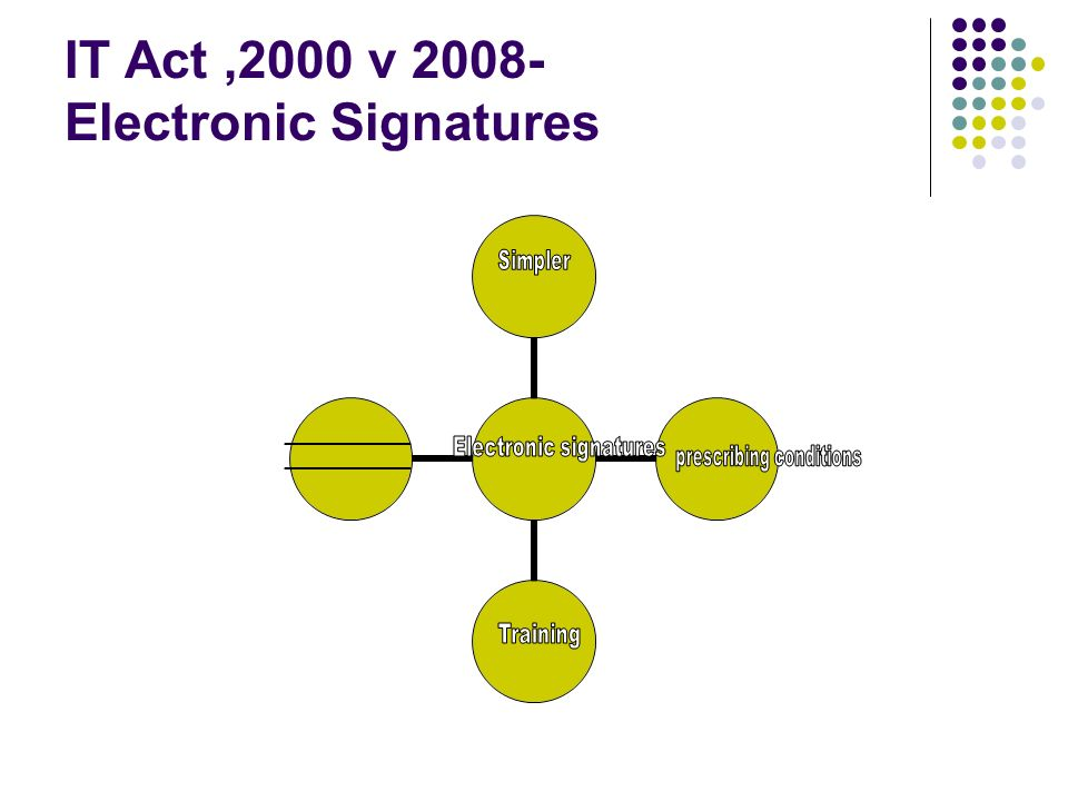 IT Act ,2000 v 2008- Electronic Signatures