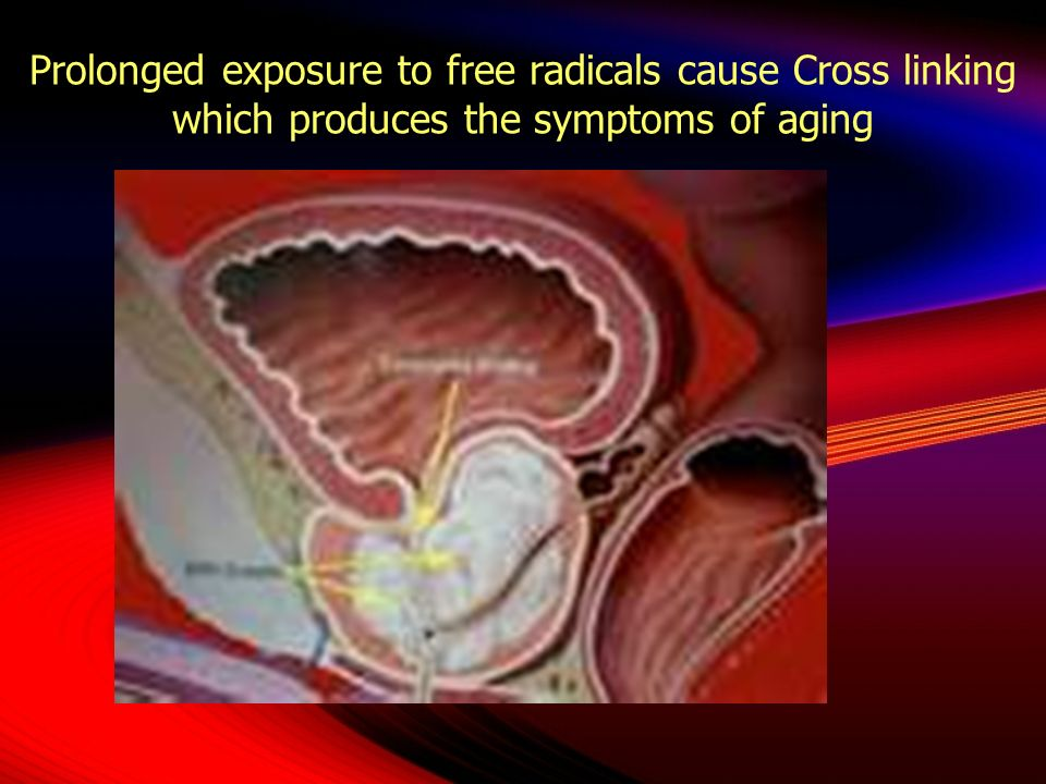 Prolonged exposure to free radicals cause Cross linking which produces the symptoms of aging