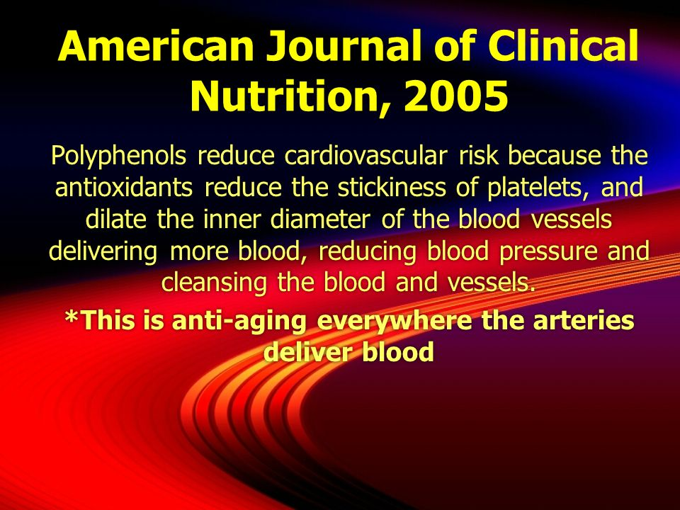 American Journal of Clinical Nutrition, 2005