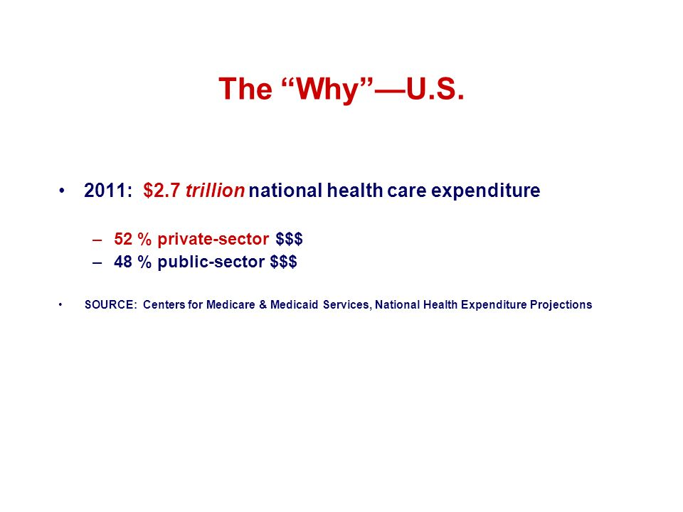 The Why —U.S. 2011: $2.7 trillion national health care expenditure