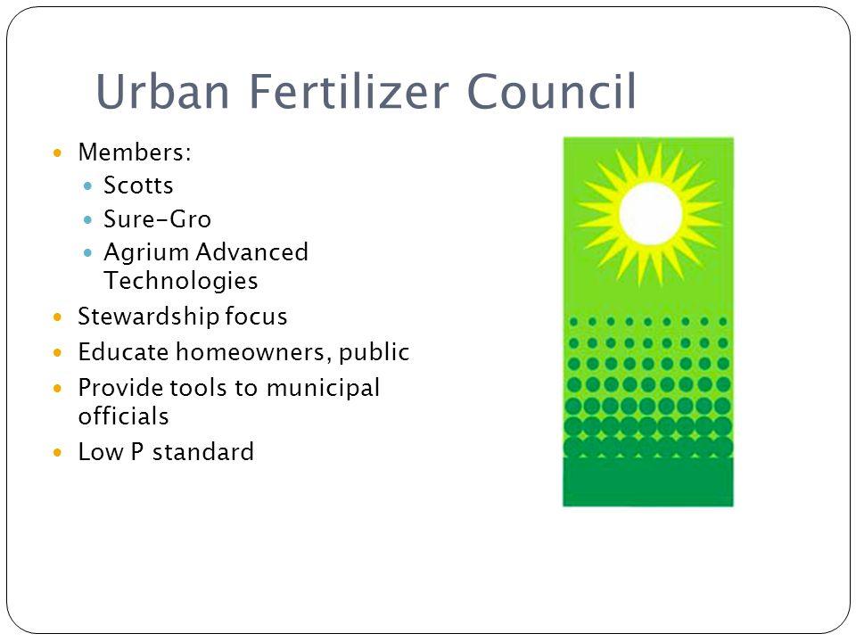 Urban Fertilizer Council