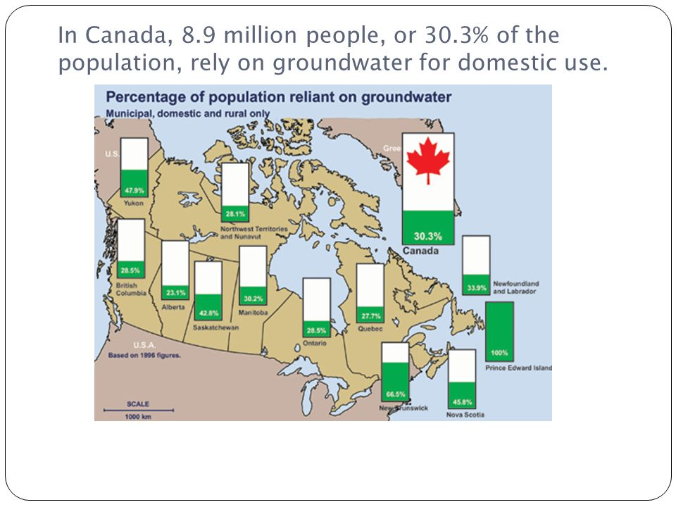 In Canada, 8. 9 million people, or 30
