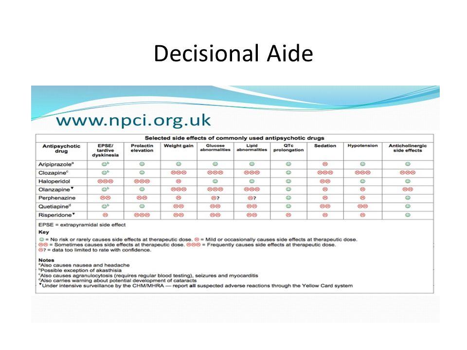 Decisional Aide