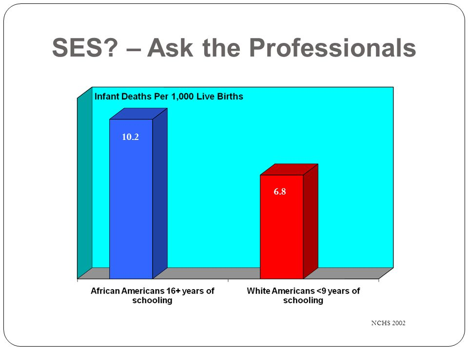 SES – Ask the Professionals