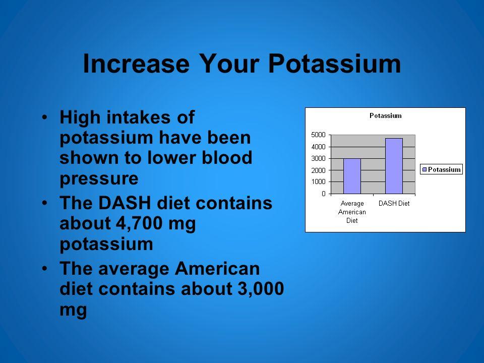 Increase Your Potassium