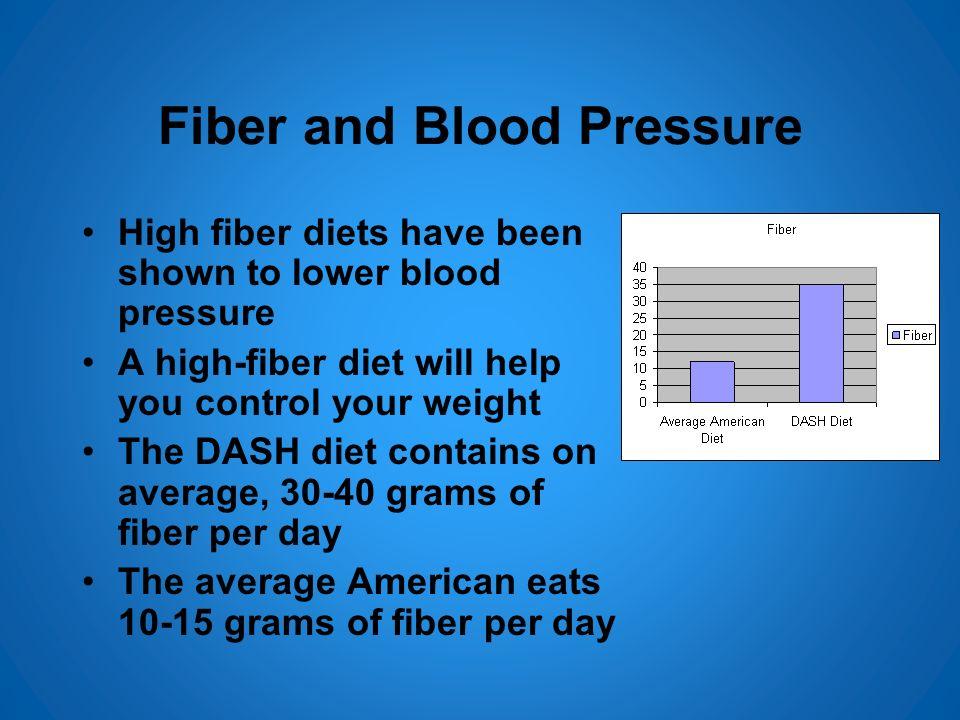Fiber and Blood Pressure