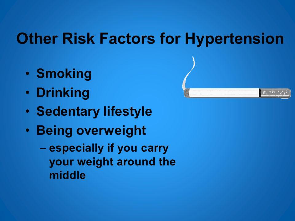 Other Risk Factors for Hypertension