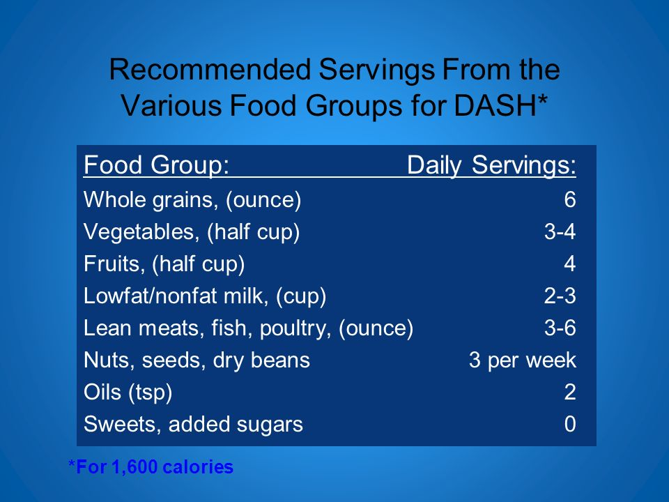 Recommended Servings From the Various Food Groups for DASH*