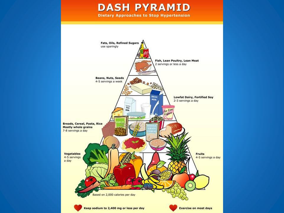 Servings for a 2000 Calorie Diet: