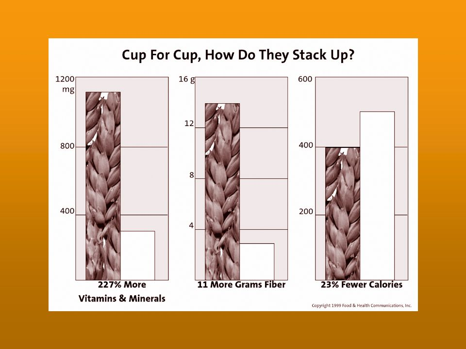 This slide compares white flour to whole-wheat flour per cup