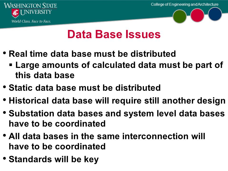 Data Base Issues Real time data base must be distributed