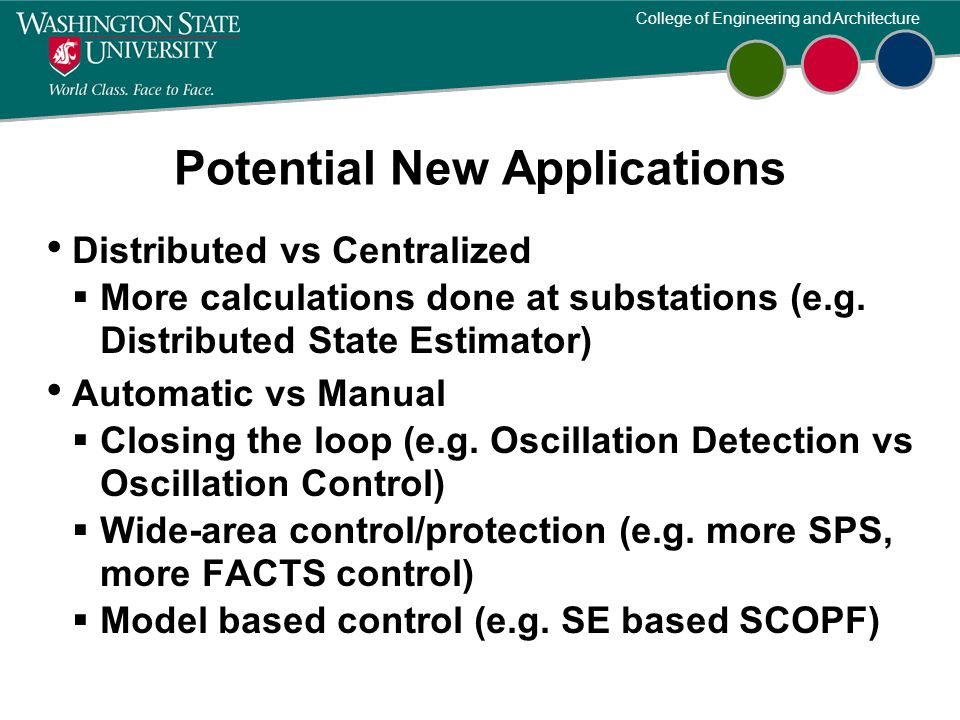 Potential New Applications