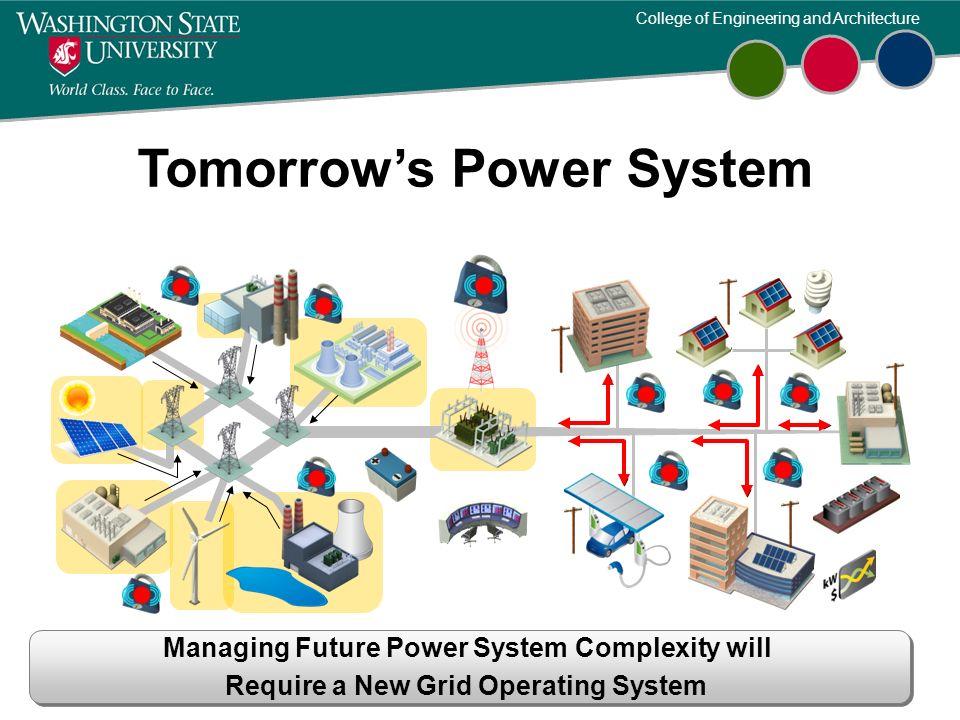 Tomorrow's Power System