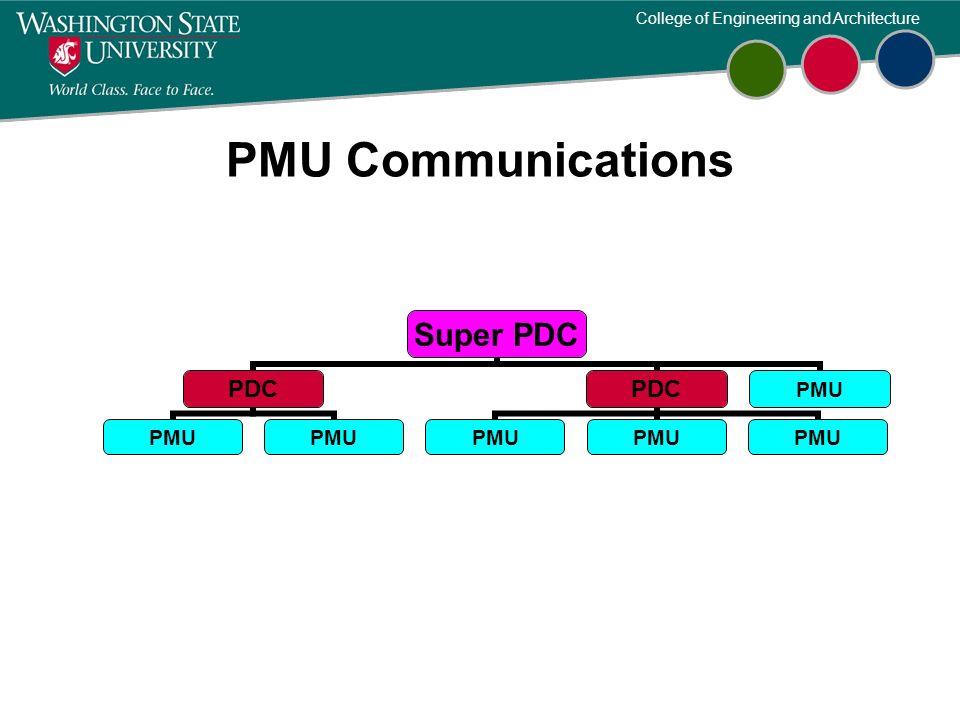 PMU Communications
