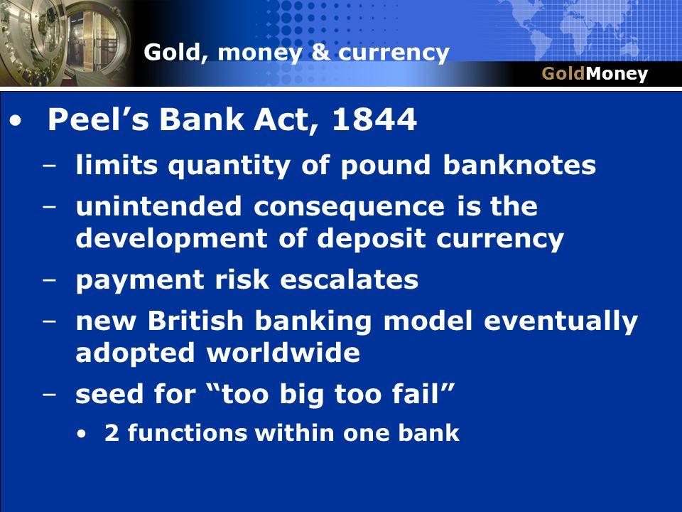 Peel's Bank Act, 1844 Title Slide Box Title & Headline