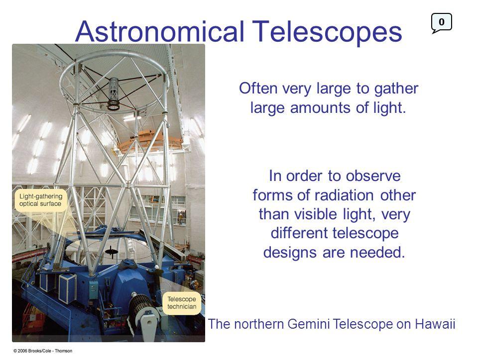 Astronomical Telescopes