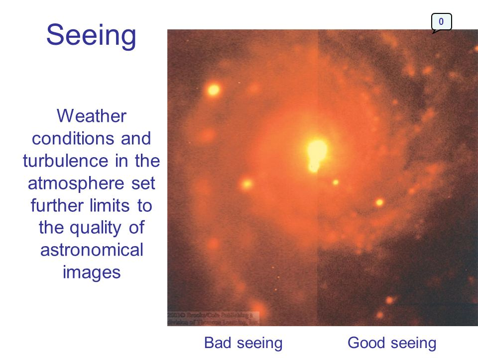 Seeing Weather conditions and turbulence in the atmosphere set further limits to the quality of astronomical images.