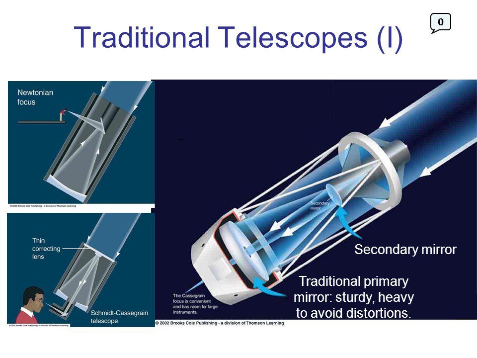 Traditional Telescopes (I)