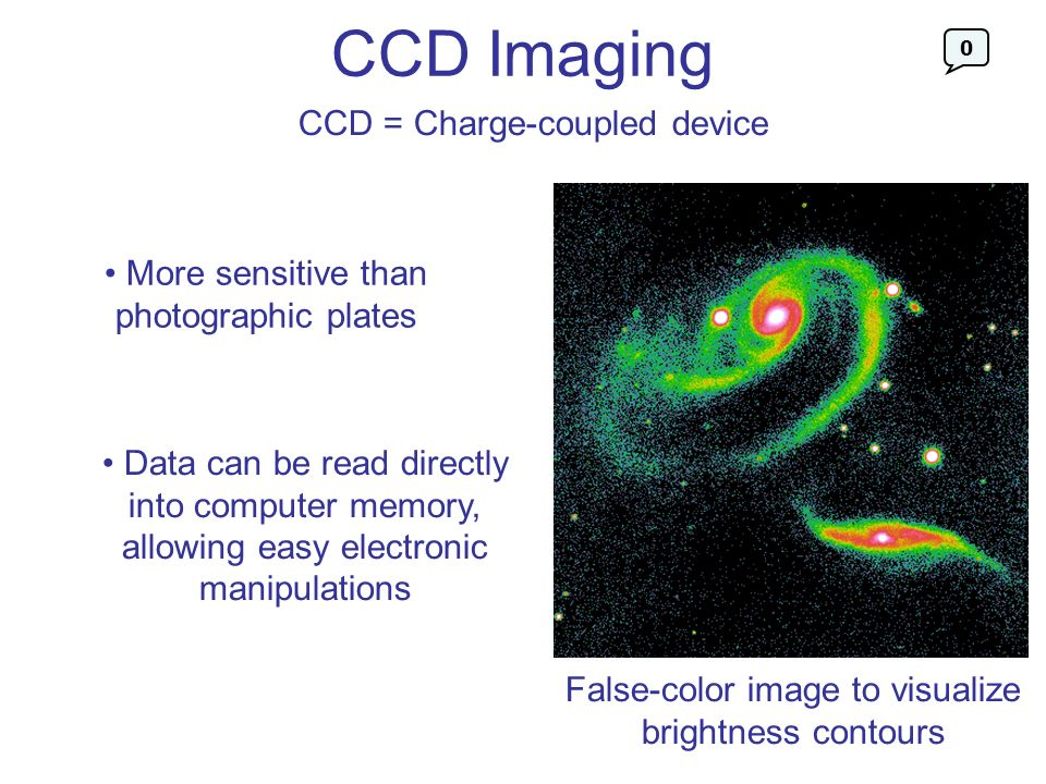 CCD Imaging CCD = Charge-coupled device